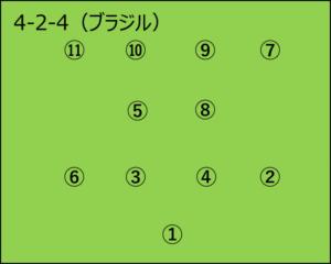 ブラジル:4-2-4