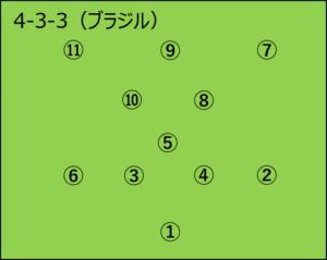 ブラジル:4-3-3