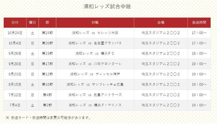 2020年テレ玉の浦和レッズの試合中継スケジュール